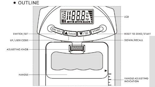 Constant 200 Lbs / 90 Kgs Digital Hand Dynamometer Grip ...